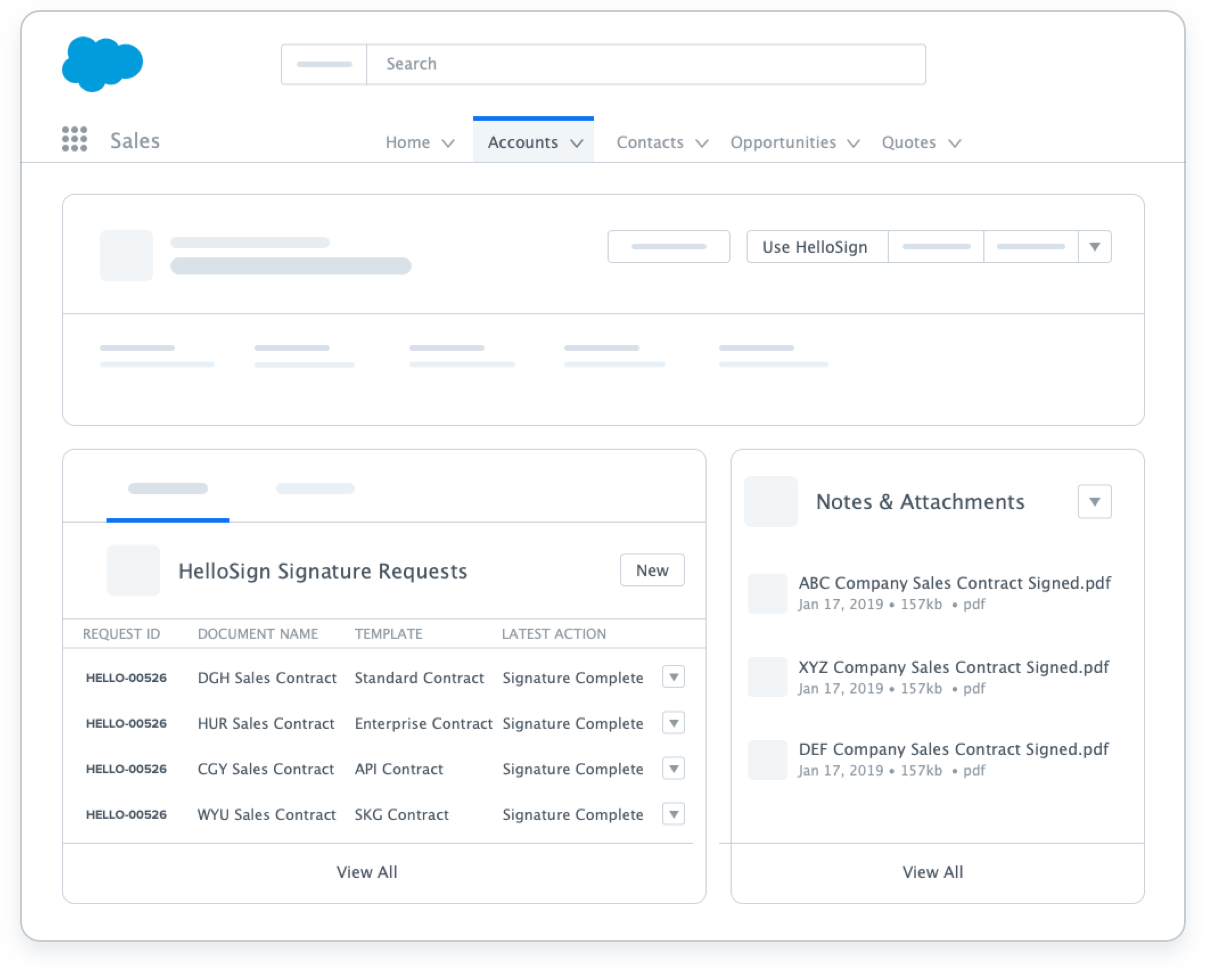 Image Salesforce et HelloSign
